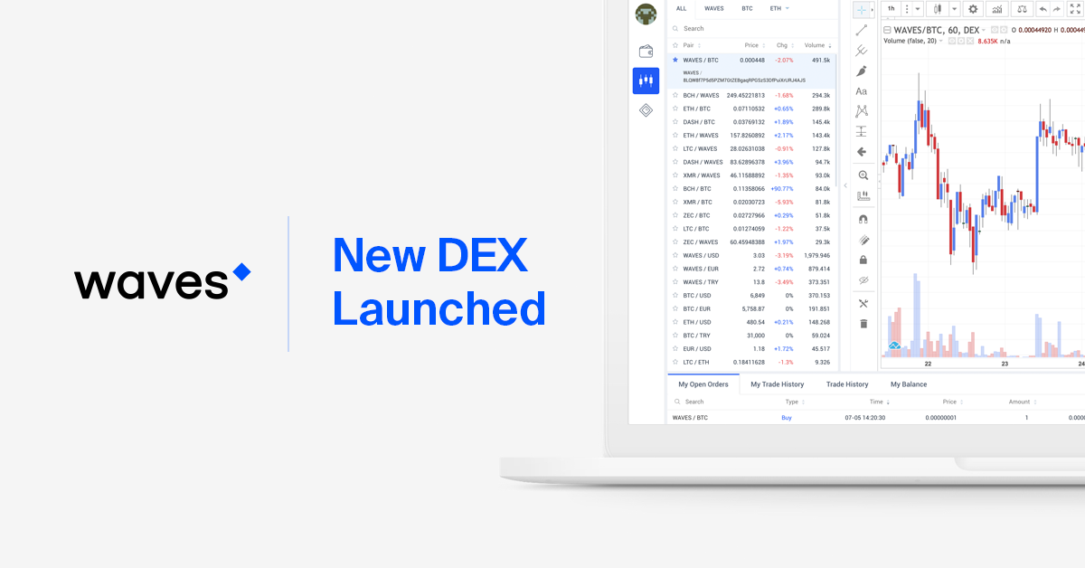 Waves en DEX